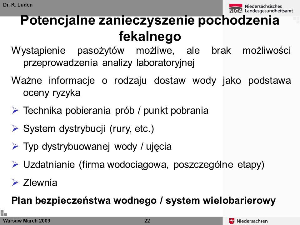 Dr. K. Luden Potencjalne zanieczyszenie pochodzenia fekalnego Warsaw March 200922 Wystąpienie pasożytów możliwe, ale brak możliwości przeprowadzenia a