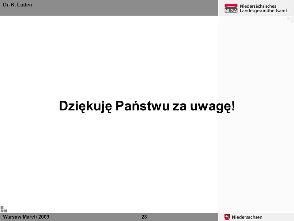 Dr. K. Luden Dziękuję Państwu za uwagę! Warsaw March 200923