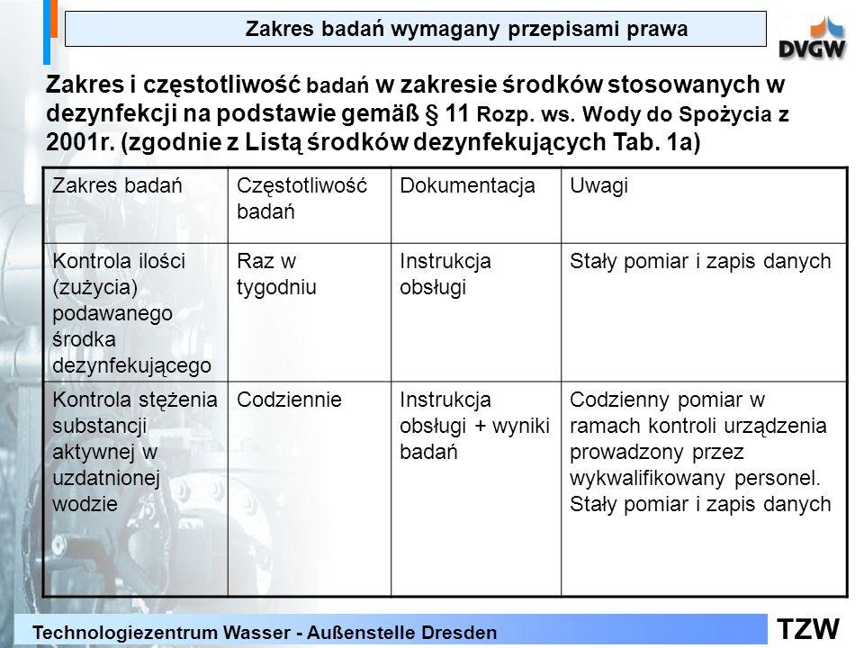 TZW Technologiezentrum Wasser - Außenstelle Dresden Zakres i częstotliwość badań w zakresie środków stosowanych w dezynfekcji na podstawie gemäß § 11