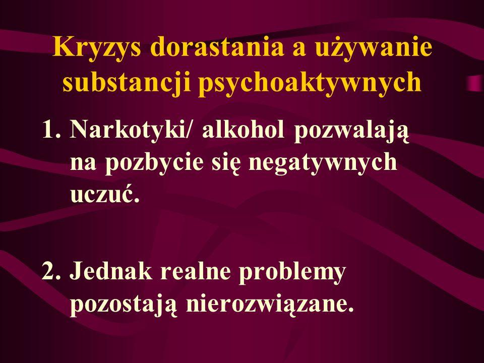 Kryzys dorastania a używanie substancji psychoaktywnych 1.Narkotyki/ alkohol pozwalają na pozbycie się negatywnych uczuć. 2.Jednak realne problemy poz