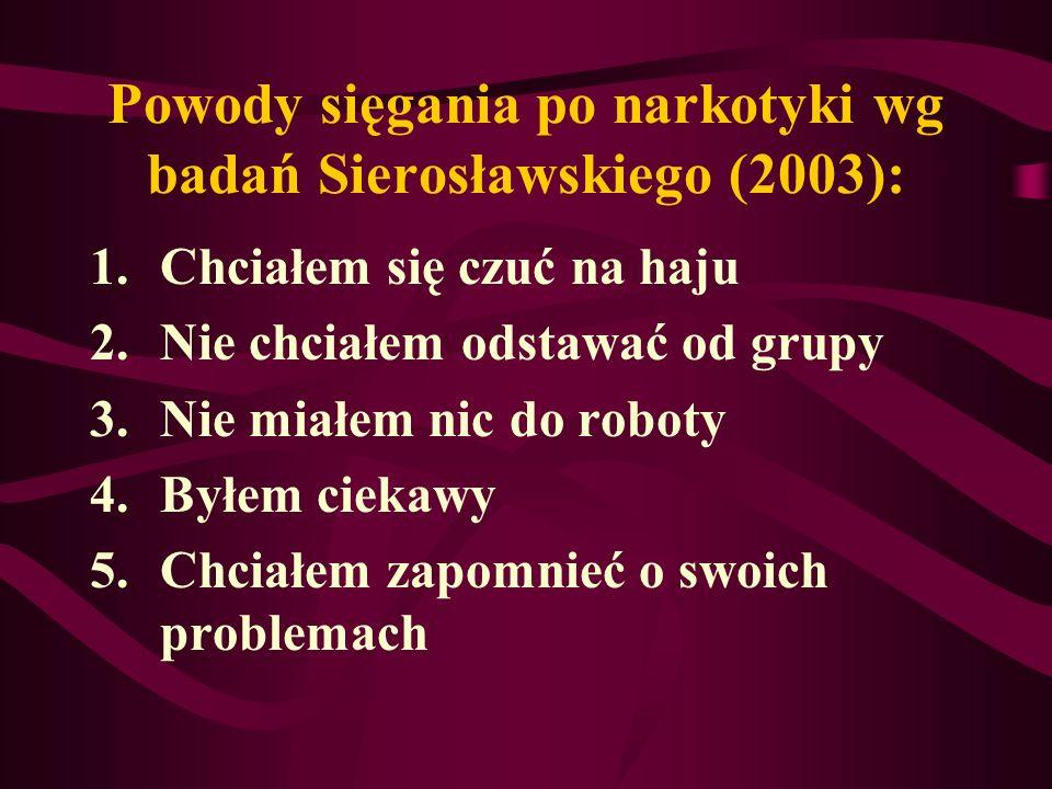 Powody sięgania po narkotyki wg badań Sierosławskiego (2003): 1.Chciałem się czuć na haju 2.Nie chciałem odstawać od grupy 3.Nie miałem nic do roboty 4.Byłem ciekawy 5.Chciałem zapomnieć o swoich problemach