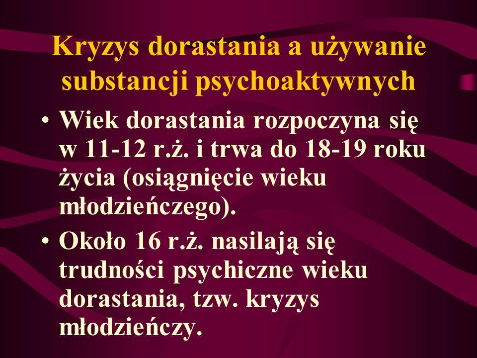 Kryzys dorastania a używanie substancji psychoaktywnych Wiek dorastania rozpoczyna się w 11-12 r.ż. i trwa do 18-19 roku życia (osiągnięcie wieku młod