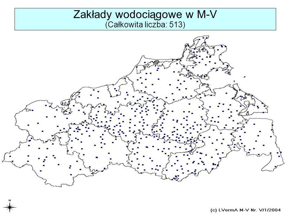 MECKLENBURG-VORPOMMERN DAS LANDESAMT FÜR GESUNDHEIT UND SOZIALES Zakłady wodociągowe w M-V (Całkowita liczba: 513)