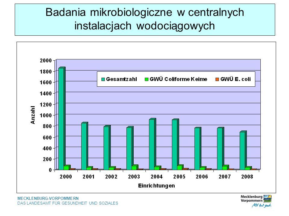 MECKLENBURG-VORPOMMERN DAS LANDESAMT FÜR GESUNDHEIT UND SOZIALES Badania mikrobiologiczne w centralnych instalacjach wodociągowych