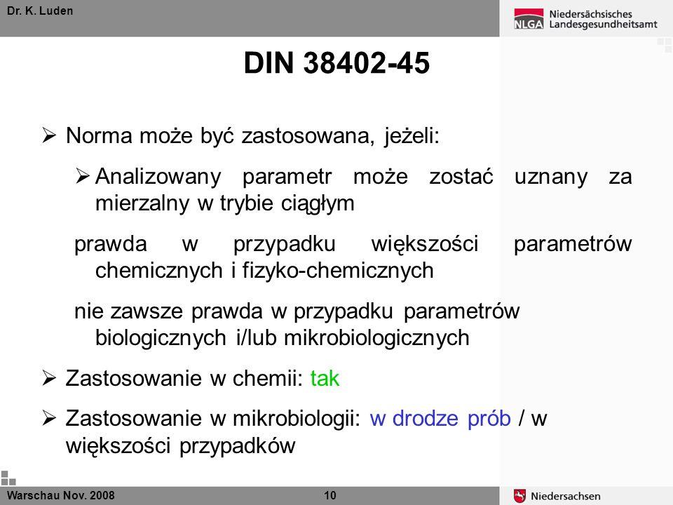 Dr. K. Luden DIN 38402-45 Warschau Nov. 200810 Norma może być zastosowana, jeżeli: Analizowany parametr może zostać uznany za mierzalny w trybie ciągł