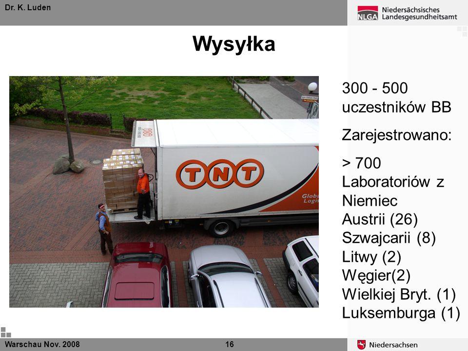 Dr. K. Luden Wysyłka Warschau Nov. 200816 300 - 500 uczestników BB Zarejestrowano: > 700 Laboratoriów z Niemiec Austrii (26) Szwajcarii (8) Litwy (2)