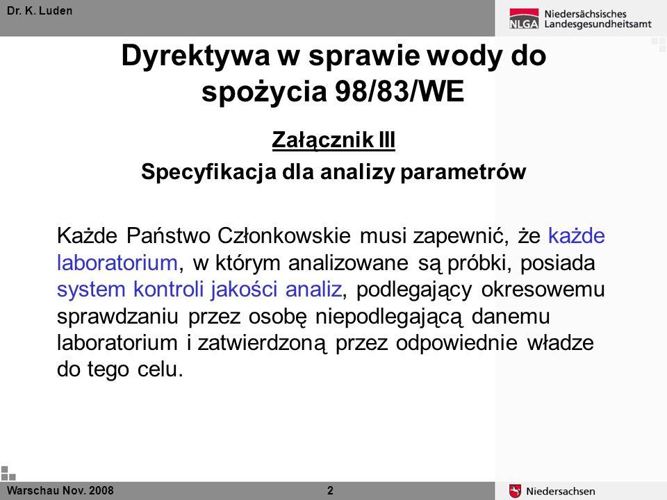 Dr.K. Luden Najbardziej prawdopodobne błędy - E. coli / coliformy Warschau Nov.
