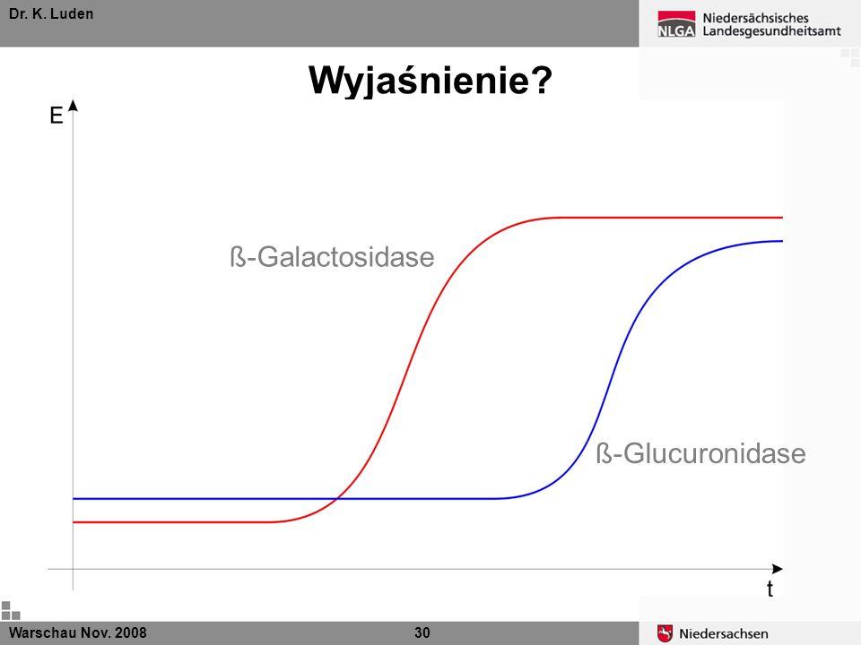 Dr. K. Luden Wyjaśnienie? Warschau Nov. 200830 ß-Galactosidase ß-Glucuronidase