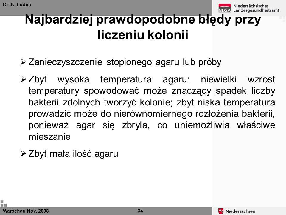 Dr. K. Luden Najbardziej prawdopodobne błędy przy liczeniu kolonii Warschau Nov. 200834 Zanieczyszczenie stopionego agaru lub próby Zbyt wysoka temper