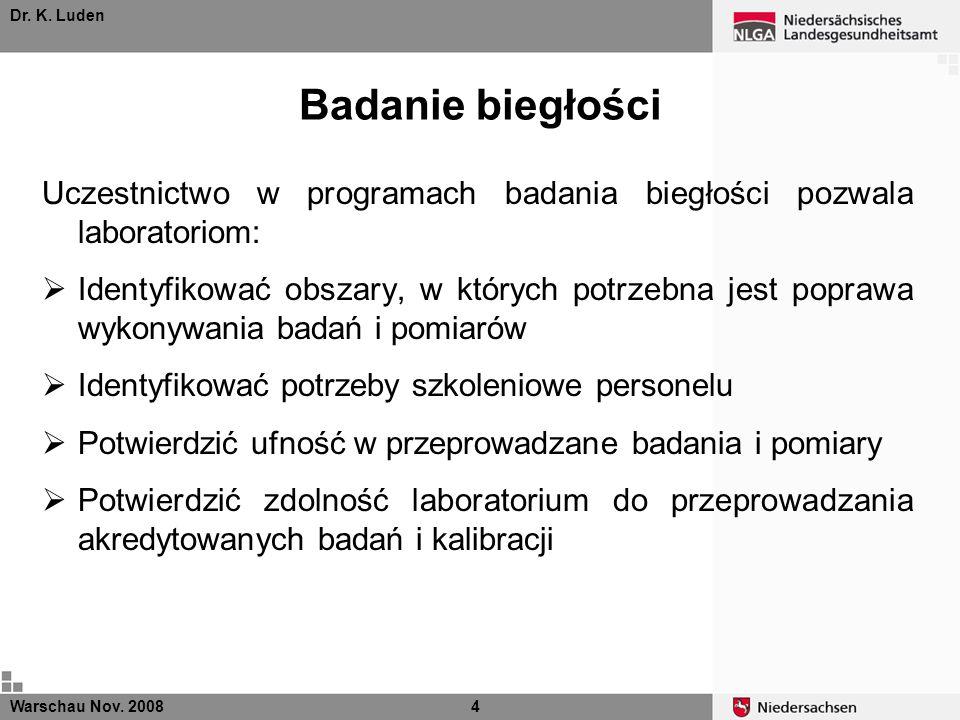 Dr.K. Luden Dżungla standardów dot. BB / ZZJ Warschau Nov.