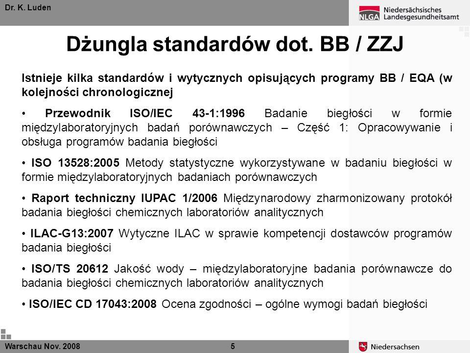 Dr. K. Luden Dżungla standardów dot. BB / ZZJ Warschau Nov. 20085 Istnieje kilka standardów i wytycznych opisujących programy BB / EQA (w kolejności c