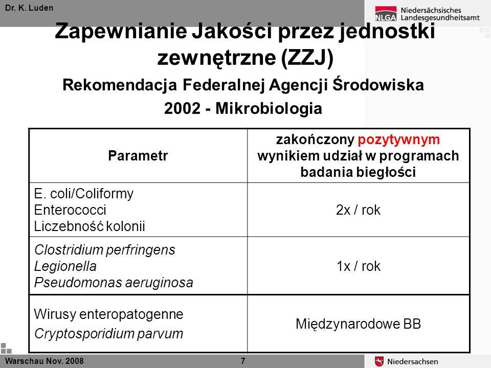 Dr. K. Luden Warschau Nov. 20087 Parametr zakończony pozytywnym wynikiem udział w programach badania biegłości E. coli/Coliformy Enterococci Liczebnoś