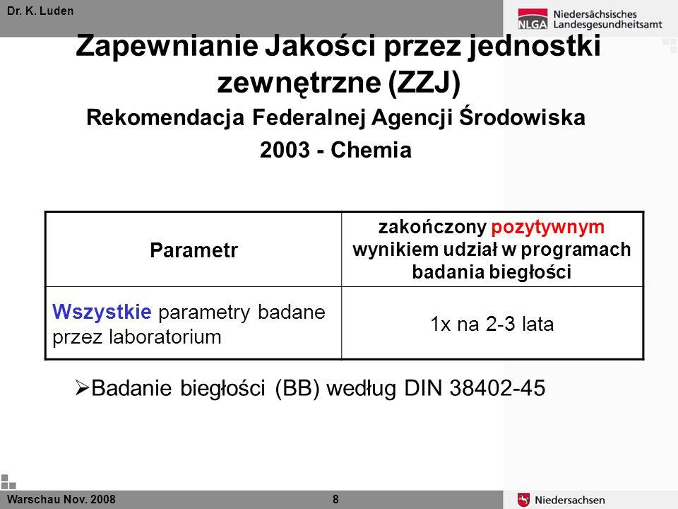 Dr. K. Luden Zapewnianie Jakości przez jednostki zewnętrzne (ZZJ) Warschau Nov. 20088 Parametr zakończony pozytywnym wynikiem udział w programach bada