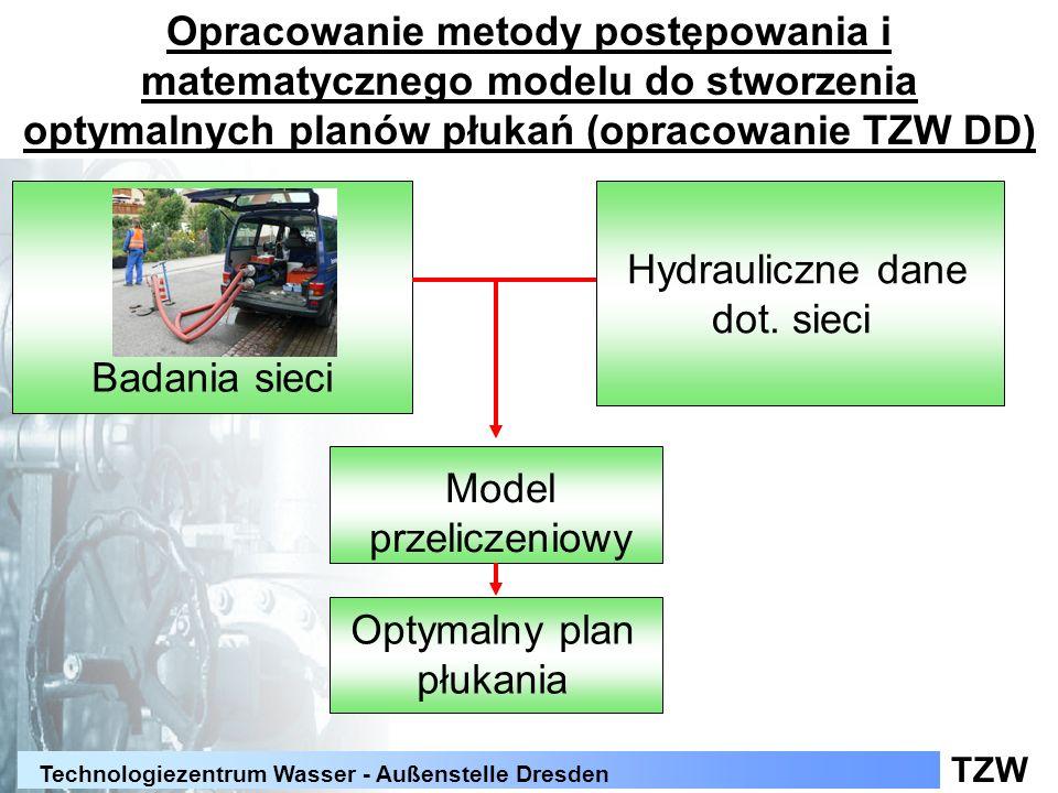TZW Technologiezentrum Wasser - Außenstelle Dresden Opracowanie metody postępowania i matematycznego modelu do stworzenia optymalnych planów płukań (opracowanie TZW DD) Hydrauliczne dane dot.