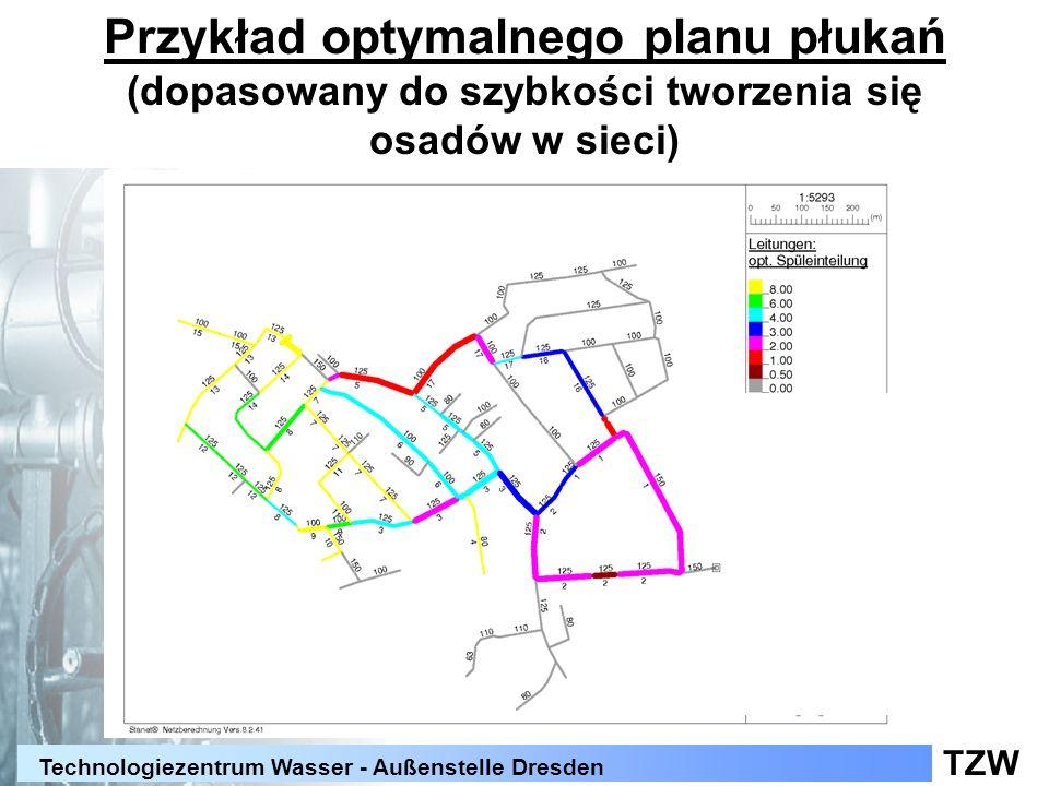 TZW Technologiezentrum Wasser - Außenstelle Dresden Przykład optymalnego planu płukań (dopasowany do szybkości tworzenia się osadów w sieci)