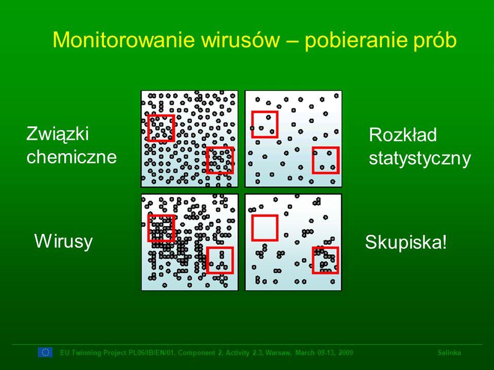 EU Twinning Project PL06/IB/EN/01, Component 2, Activity 2.3, Warsaw, March 09-13, 2009 Selinka Monitorowanie wirusów – pobieranie prób Związki chemic