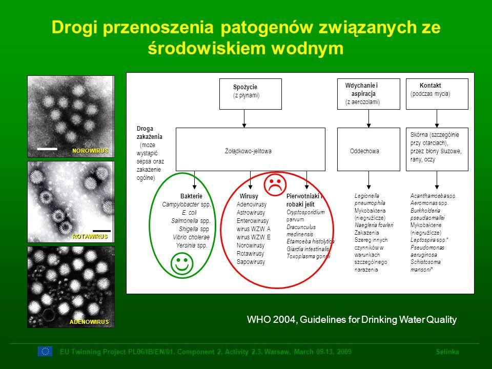 Drogi przenoszenia patogenów związanych ze środowiskiem wodnym EU Twinning Project PL06/IB/EN/01, Component 2, Activity 2.3, Warsaw, March 09-13, 2009