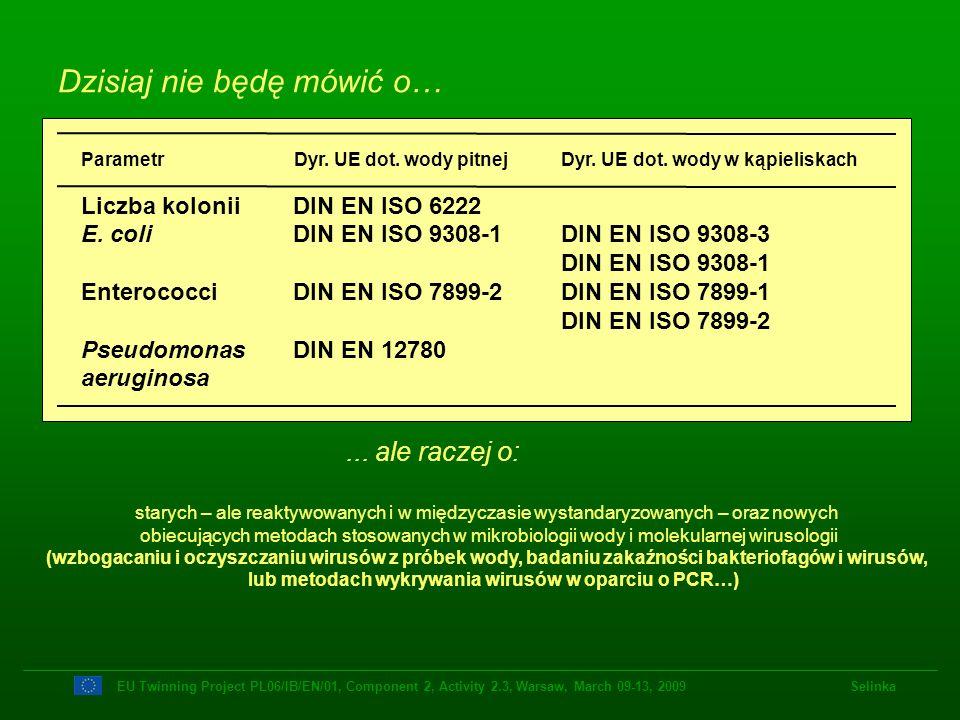 Klasyczne metody wzbogacania wirusów w próbkach wody Cechy wirusaMetody Polarność powierzchniowa kapsydu Adsorpcja / Wymywanie Rozmiar cząsteczki Filtracja membranowa (Ultrafiltracja) Gęstość Ultrawirowanie EU Twinning Project PL06/IB/EN/01, Component 2, Activity 2.3, Warsaw, March 09-13, 2009 Selinka