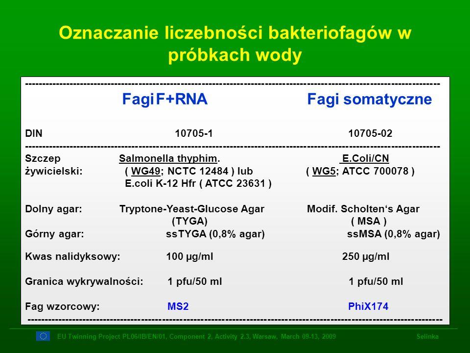 Metody wykrywania wirusa O zwiększonej czułości Wykrywa żywe wirus nie nadające się do hodowli Wykrywa jedynie żywe organizmy Wykrywa zakaźnego wirusa Skraca czas wykrywania ICC-PCRRT-PCR Hodowla komórkowa Metoda wykrywania Odporna na wpływ substancji hamujących PCR EU Twinning Project PL06/IB/EN/01, Component 2, Activity 2.3, Warsaw, March 09-13, 2009 Selinka