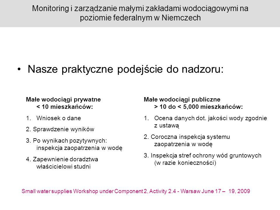 Small water supplies Workshop under Component 2, Activity 2.4 - Warsaw June 17 – 19, 2009 Monitoring i zarządzanie małymi zakładami wodociągowymi na poziomie federalnym w Niemczech Nasze praktyczne podejście do nadzoru: Małe wodociągi prywatne < 10 mieszkańców: 1.Wniosek o dane 2.