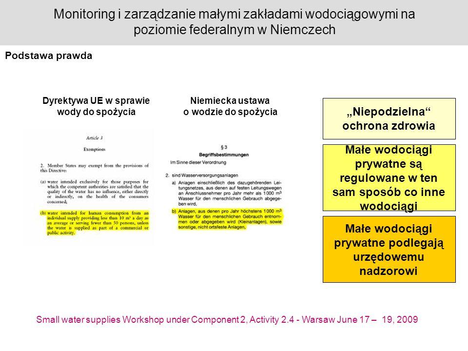 Small water supplies Workshop under Component 2, Activity 2.4 - Warsaw June 17 – 19, 2009 Monitoring i zarządzanie małymi zakładami wodociągowymi na poziomie federalnym w Niemczech Podstawa prawda Małe wodociągi prywatne są regulowane w ten sam sposób co inne wodociągi Niepodzielna ochrona zdrowia Małe wodociągi prywatne podlegają urzędowemu nadzorowi Dyrektywa UE w sprawie wody do spożycia Niemiecka ustawa o wodzie do spożycia