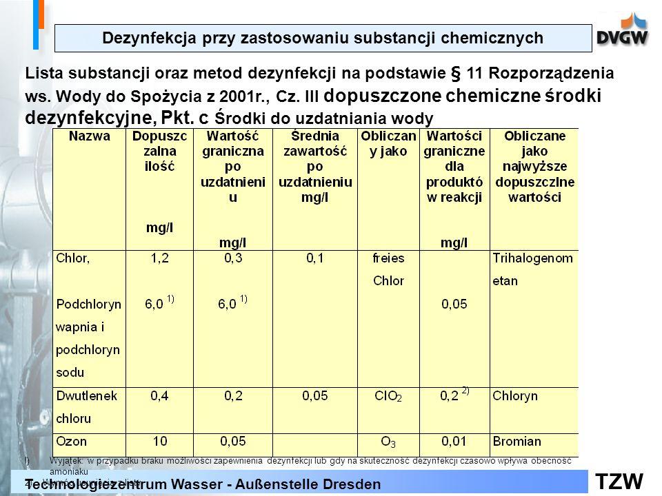 TZW Technologiezentrum Wasser - Außenstelle Dresden Dezynfekcja przy zastosowaniu substancji chemicznych Lista substancji oraz metod dezynfekcji na po