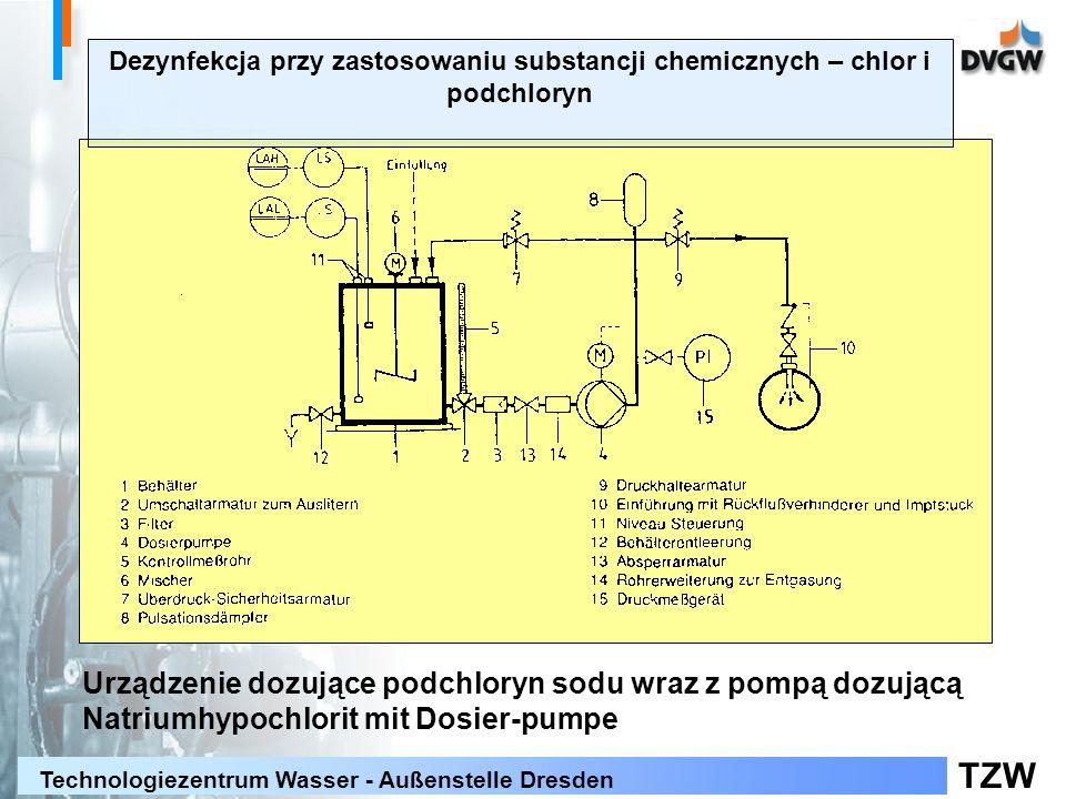 TZW Technologiezentrum Wasser - Außenstelle Dresden Urządzenie dozujące podchloryn sodu wraz z pompą dozującą Natriumhypochlorit mit Dosier-pumpe Dezynfekcja przy zastosowaniu substancji chemicznych – chlor i podchloryn