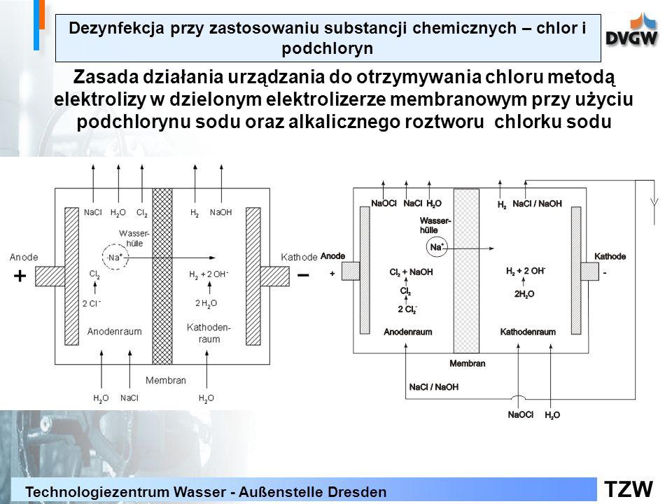TZW Technologiezentrum Wasser - Außenstelle Dresden Zasada działania urządzania do otrzymywania chloru metodą elektrolizy w dzielonym elektrolizerze membranowym przy użyciu podchlorynu sodu oraz alkalicznego roztworu chlorku sodu Dezynfekcja przy zastosowaniu substancji chemicznych – chlor i podchloryn