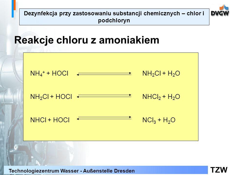 TZW Technologiezentrum Wasser - Außenstelle Dresden Dezynfekcja przy zastosowaniu substancji chemicznych – chlor i podchloryn Reakcje chloru z amoniak