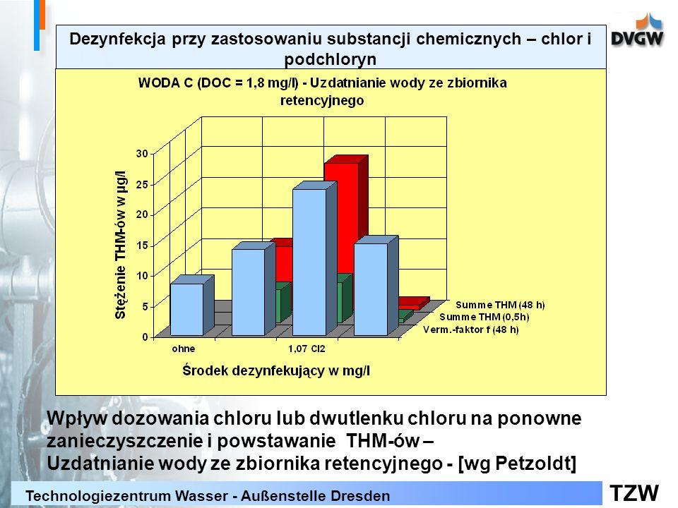TZW Technologiezentrum Wasser - Außenstelle Dresden Dezynfekcja przy zastosowaniu substancji chemicznych – chlor i podchloryn Wpływ dozowania chloru lub dwutlenku chloru na ponowne zanieczyszczenie i powstawanie THM-ów – Uzdatnianie wody ze zbiornika retencyjnego - [wg Petzoldt]