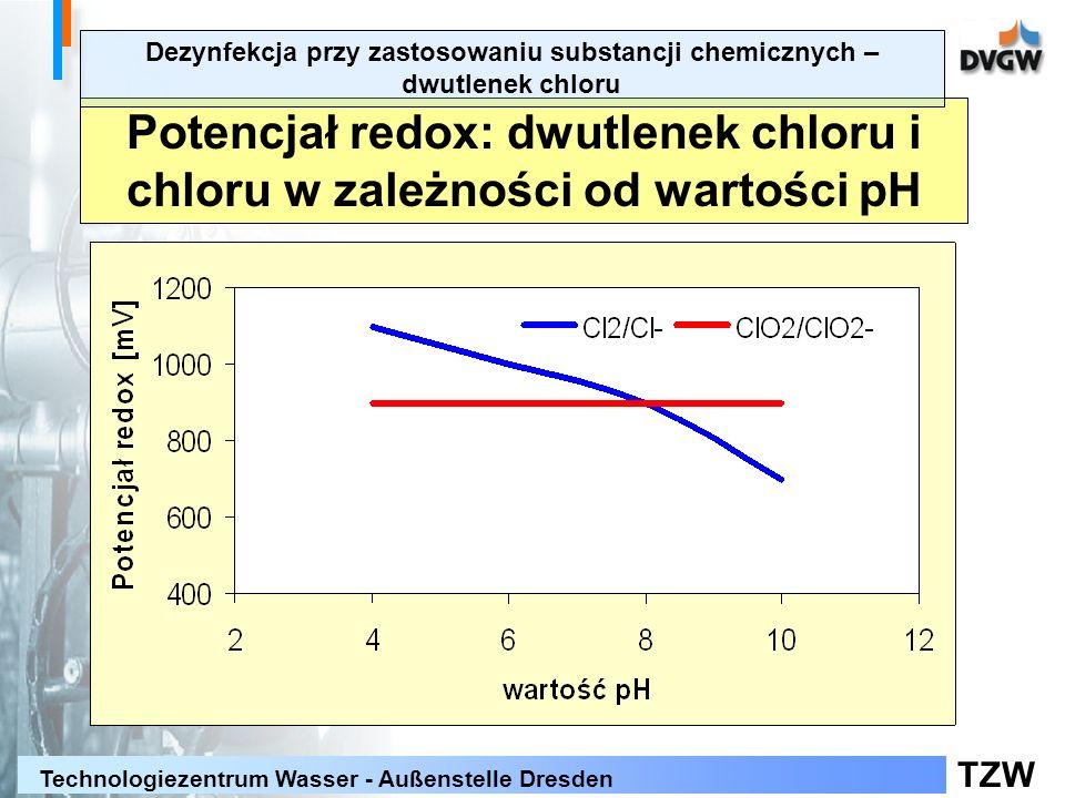 TZW Technologiezentrum Wasser - Außenstelle Dresden Potencjał redox: dwutlenek chloru i chloru w zależności od wartości pH Dezynfekcja przy zastosowaniu substancji chemicznych – dwutlenek chloru