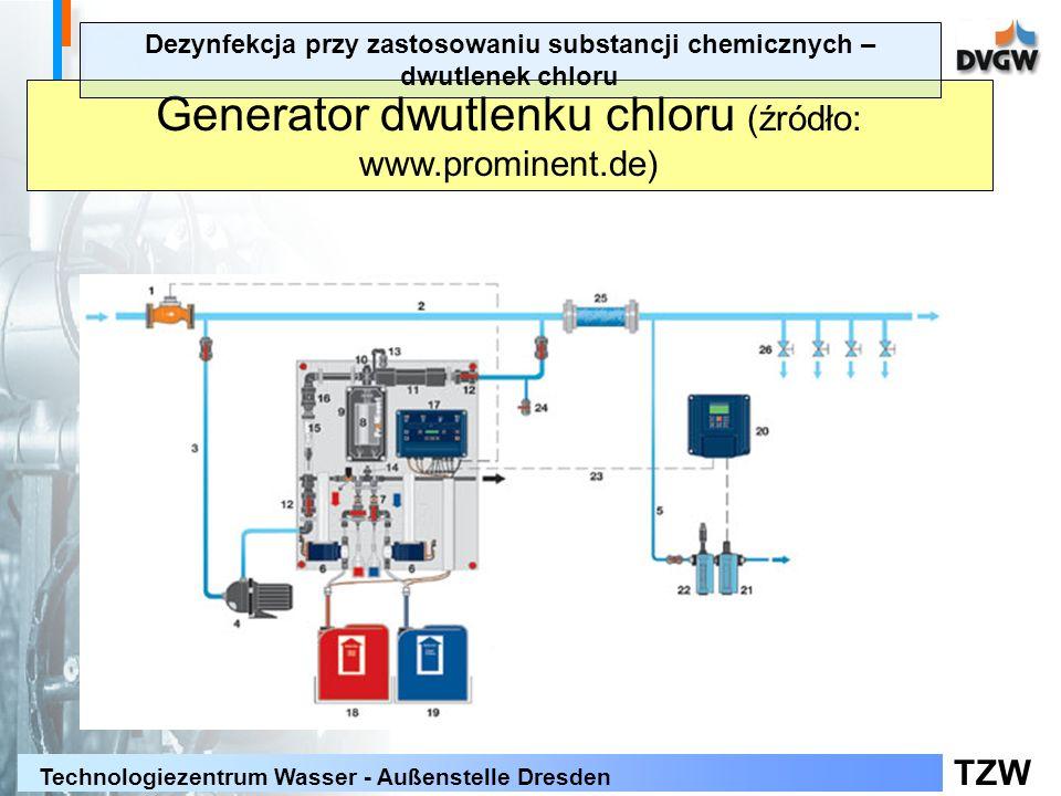 TZW Technologiezentrum Wasser - Außenstelle Dresden Generator dwutlenku chloru (źródło: www.prominent.de) Dezynfekcja przy zastosowaniu substancji che