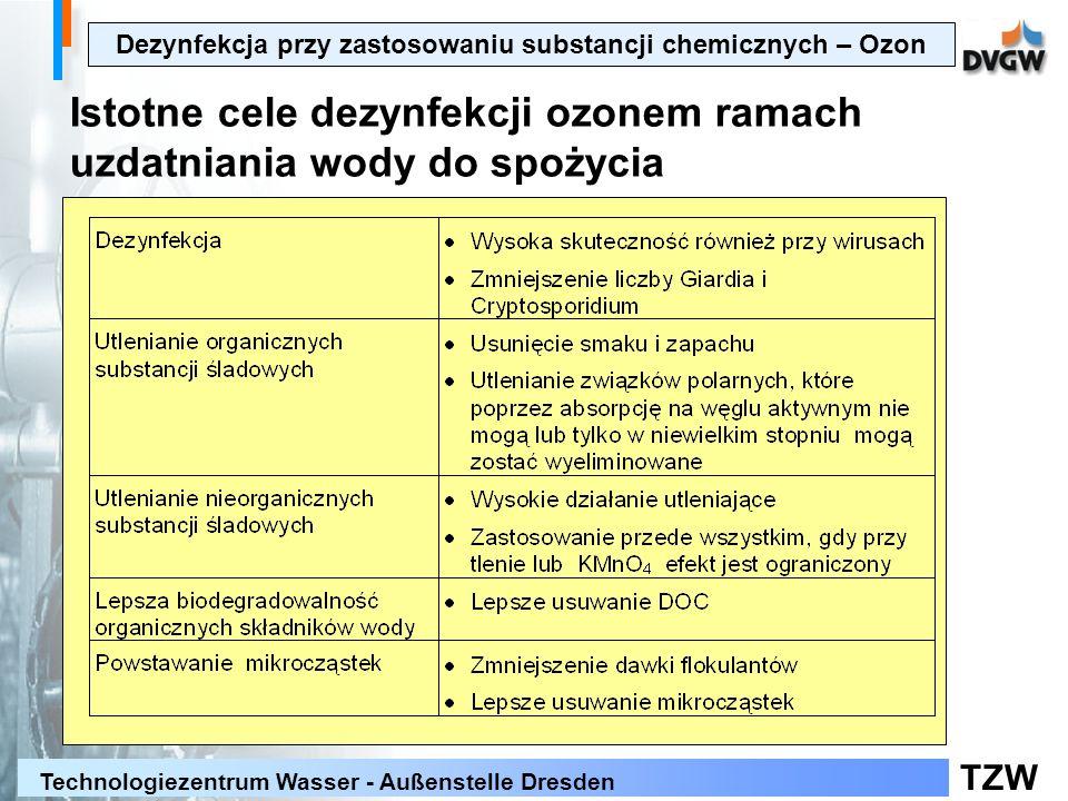 TZW Technologiezentrum Wasser - Außenstelle Dresden Dezynfekcja przy zastosowaniu substancji chemicznych – Ozon Istotne cele dezynfekcji ozonem ramach uzdatniania wody do spożycia