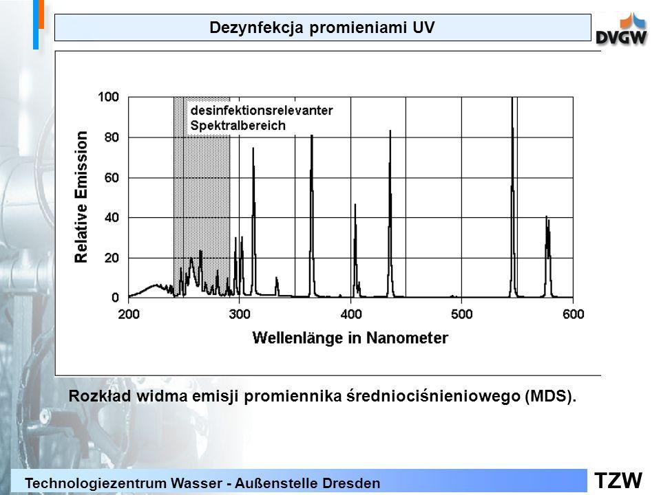 TZW Technologiezentrum Wasser - Außenstelle Dresden Dezynfekcja promieniami UV Rozkład widma emisji promiennika średniociśnieniowego (MDS).
