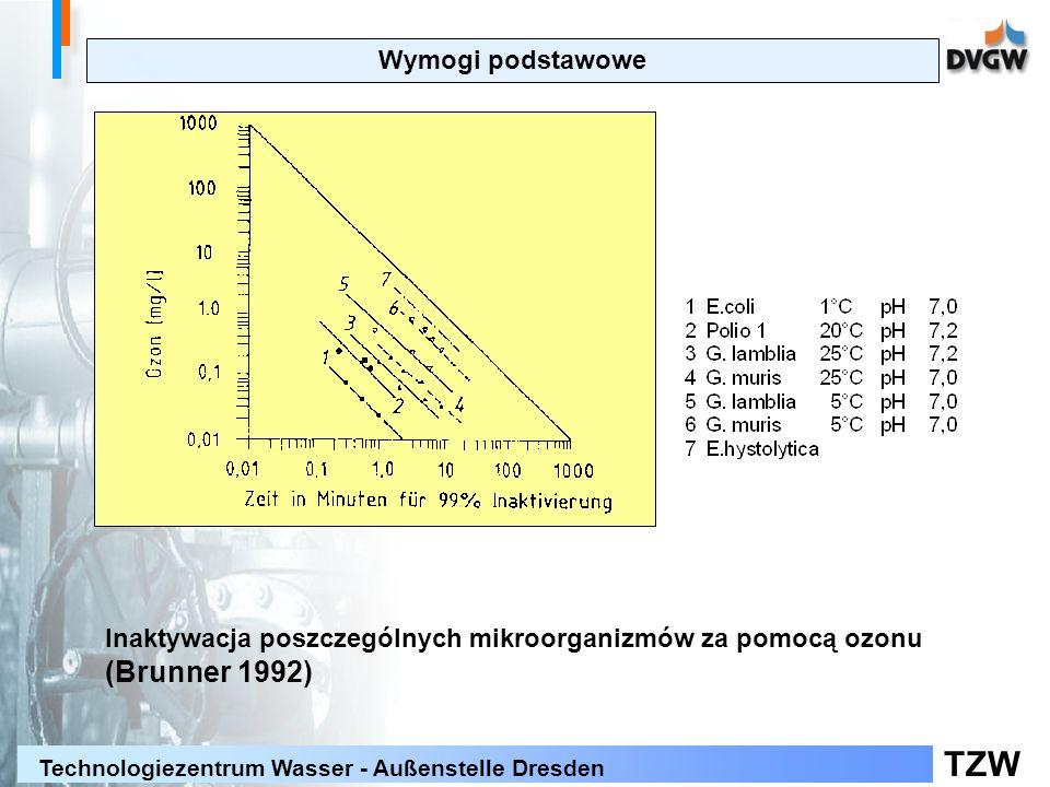 TZW Technologiezentrum Wasser - Außenstelle Dresden Dezynfekcja przy zastosowaniu substancji chemicznych – chlor i podchloryn Schemat: Punkt przełomowy chlorowania