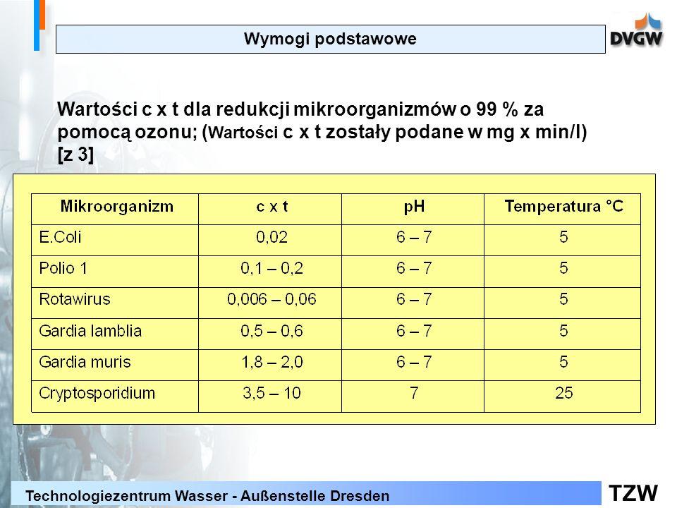 TZW Technologiezentrum Wasser - Außenstelle Dresden Wymogi podstawowe Wartości c x t dla redukcji mikroorganizmów o 99 % za pomocą ozonu; ( Wartości c