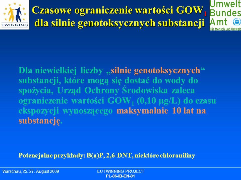 Warschau, 25.-27.
