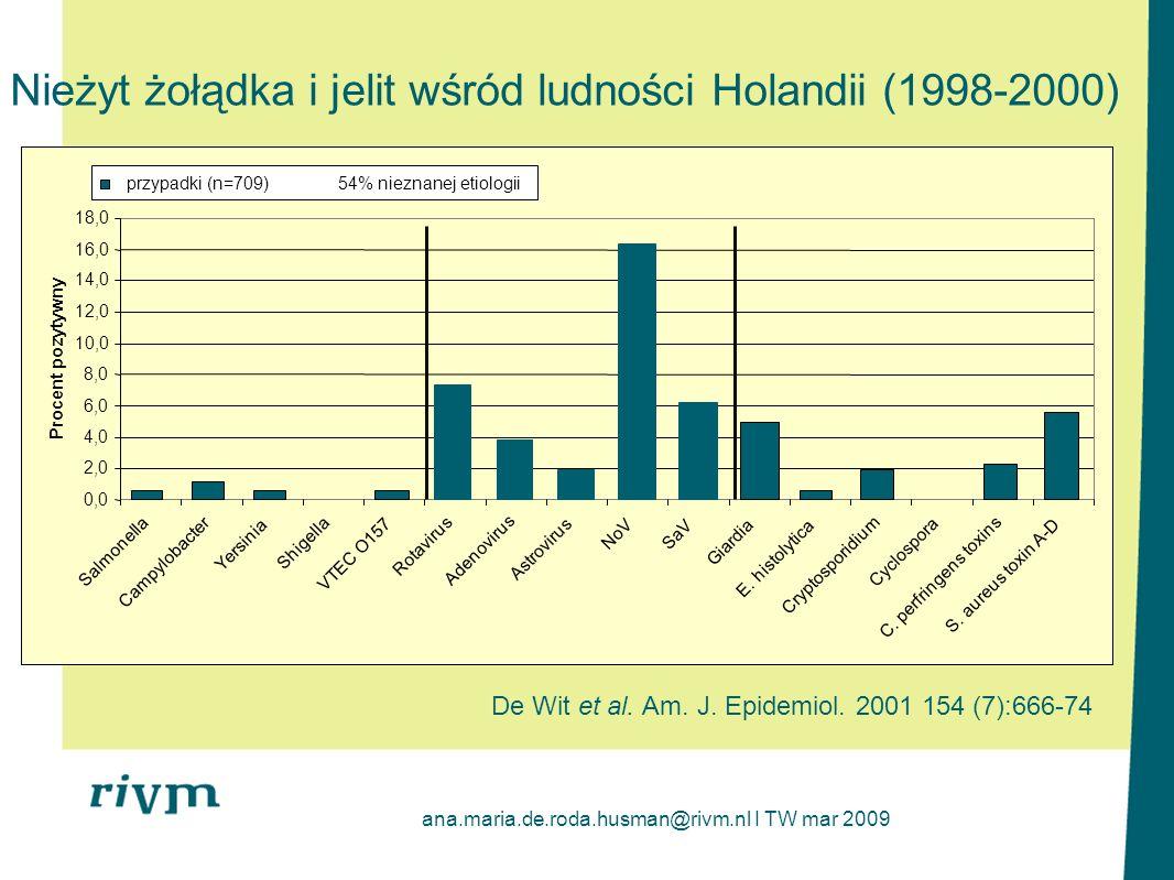 ana.maria.de.roda.husman@rivm.nl I TW mar 2009 Nieżyt żołądka i jelit wśród ludności Holandii (1998-2000) De Wit et al. Am. J. Epidemiol. 2001 154 (7)
