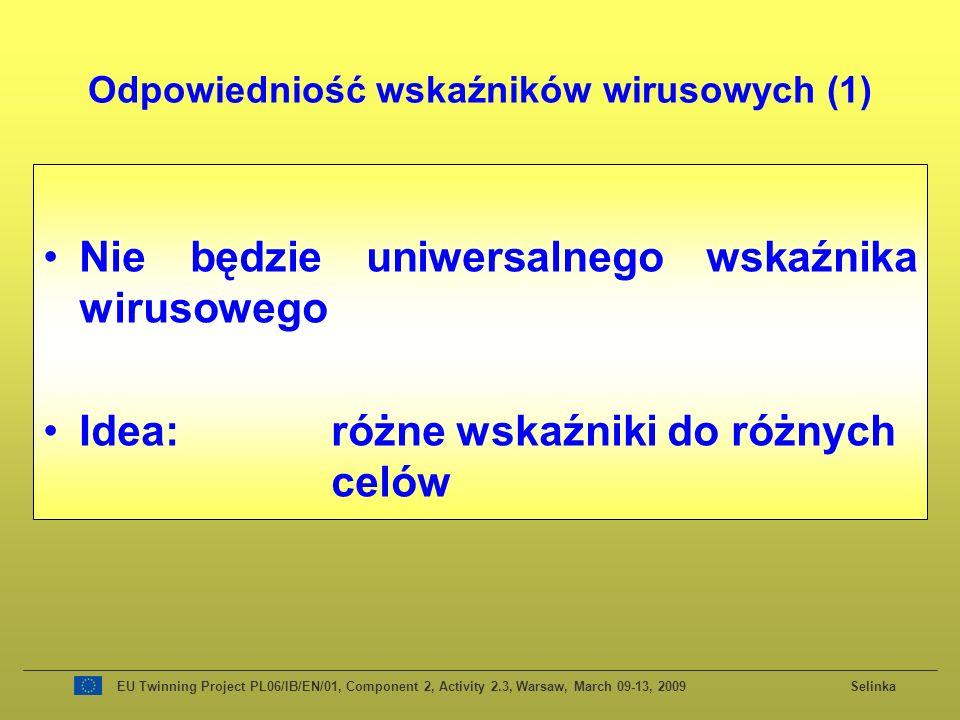 Nie będzie uniwersalnego wskaźnika wirusowego Idea:różne wskaźniki do różnych celów EU Twinning Project PL06/IB/EN/01, Component 2, Activity 2.3, Warsaw, March 09-13, 2009 Selinka Odpowiedniość wskaźników wirusowych (1)