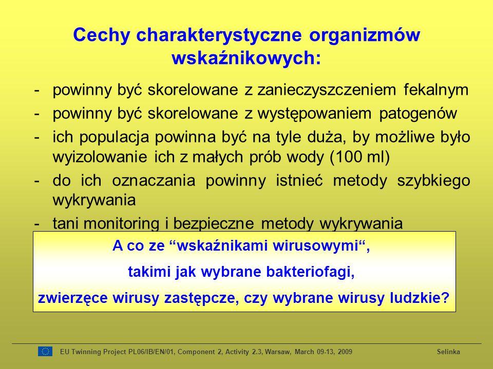 Cechy charakterystyczne organizmów wskaźnikowych: -powinny być skorelowane z zanieczyszczeniem fekalnym -powinny być skorelowane z występowaniem patogenów -ich populacja powinna być na tyle duża, by możliwe było wyizolowanie ich z małych prób wody (100 ml) -do ich oznaczania powinny istnieć metody szybkiego wykrywania -tani monitoring i bezpieczne metody wykrywania A co ze wskaźnikami wirusowymi, takimi jak wybrane bakteriofagi, zwierzęce wirusy zastępcze, czy wybrane wirusy ludzkie.