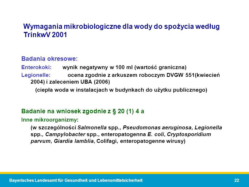 Bayerisches Landesamt für Gesundheit und Lebensmittelsicherheit 22 Wymagania mikrobiologiczne dla wody do spożycia według TrinkwV 2001 Badania okresowe: Enterokoki: wynik negatywny w 100 ml (wartość graniczna) Legionelle: ocena zgodnie z arkuszem roboczym DVGW 551(kwiecień 2004) i zaleceniem UBA (2006) (ciepła woda w instalacjach w budynkach do użytku publicznego) Badanie na wniosek zgodnie z § 20 (1) 4 a Inne mikroorganizmy: (w szczególności Salmonella spp., Pseudomonas aeruginosa, Legionella spp., Campylobacter spp., enteropatogenna E.