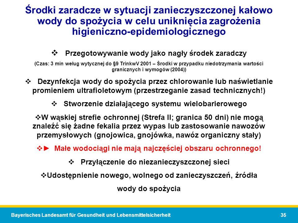 Bayerisches Landesamt für Gesundheit und Lebensmittelsicherheit 35 Środki zaradcze w sytuacji zanieczyszczonej kałowo wody do spożycia w celu uniknięcia zagrożenia higieniczno-epidemiologicznego Przegotowywanie wody jako nagły środek zaradczy (Czas: 3 min weług wytycznej do §9 TrinkwV 2001 – Środki w przypadku niedotrzymania wartości granicznych i wymogów (2004)) Dezynfekcja wody do spożycia przez chlorowanie lub naświetlanie promieniem ultrafioletowym (przestrzeganie zasad technicznych!) Stworzenie działającego systemu wielobarierowego W wąskiej strefie ochronnej (Strefa II; granica 50 dni) nie mogą znaleźć się żadne fekalia przez wypas lub zastosowanie nawozów przemysłowych (gnojowica, gnojówka, nawóz organiczny stały) Małe wodociągi nie mają najczęściej obszaru ochronnego.