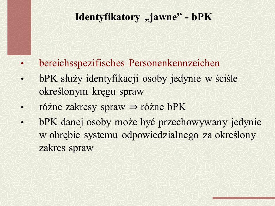 Identyfikatory jawne - bPK bereichsspezifisches Personenkennzeichen bPK służy identyfikacji osoby jedynie w ściśle określonym kręgu spraw różne zakresy spraw różne bPK bPK danej osoby może być przechowywany jedynie w obrębie systemu odpowiedzialnego za określony zakres spraw
