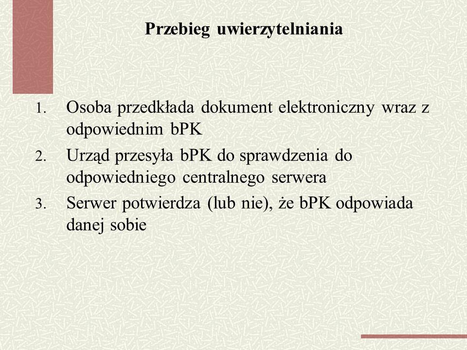 Przebieg uwierzytelniania 1.Osoba przedkłada dokument elektroniczny wraz z odpowiednim bPK 2.