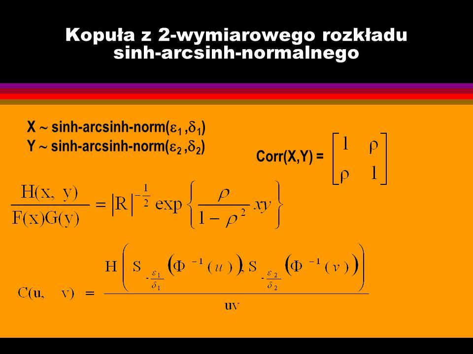 Kopuła z 2-wymiarowego rozkładu sinh-arcsinh-normalnego X sinh-arcsinh-norm( 1, 1 ) Y sinh-arcsinh-norm( 2, 2 ) Corr(X,Y) =