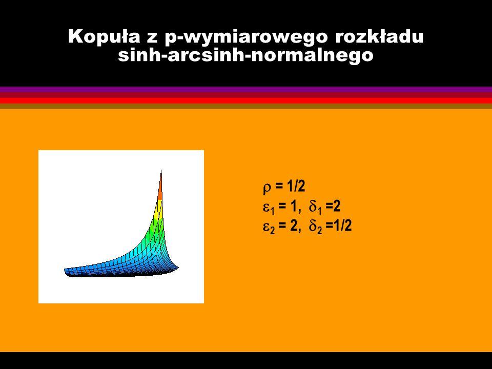Kopuła z p-wymiarowego rozkładu sinh-arcsinh-normalnego = 1/2 1 = 1, 1 =2 2 = 2, 2 =1/2