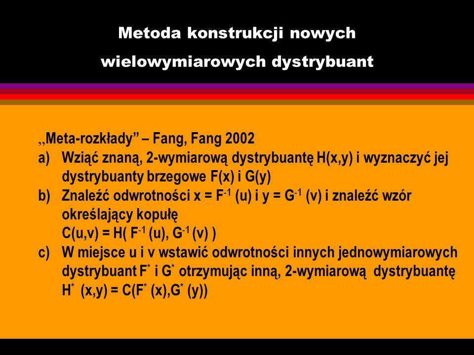 Metoda konstrukcji nowych wielowymiarowych dystrybuant Meta-rozkłady – Fang, Fang 2002 a)Wziąć znaną, 2-wymiarową dystrybuantę H(x,y) i wyznaczyć jej