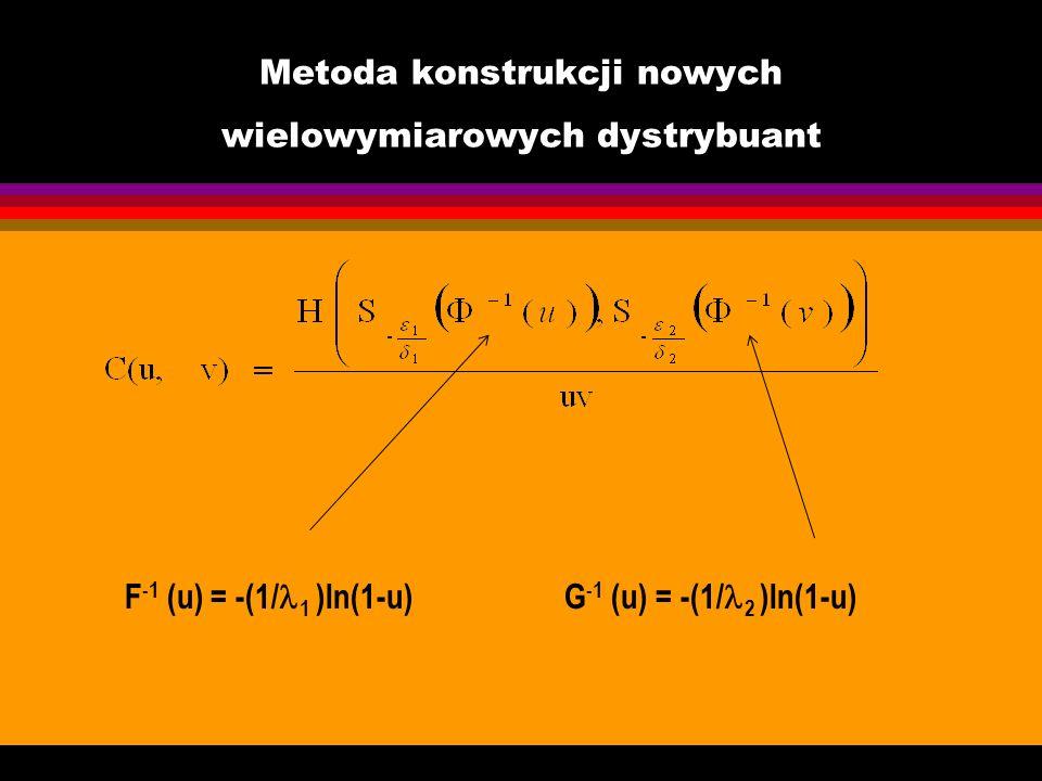 Metoda konstrukcji nowych wielowymiarowych dystrybuant F -1 (u) = -(1/ 1 )ln(1-u)G -1 (u) = -(1/ 2 )ln(1-u)