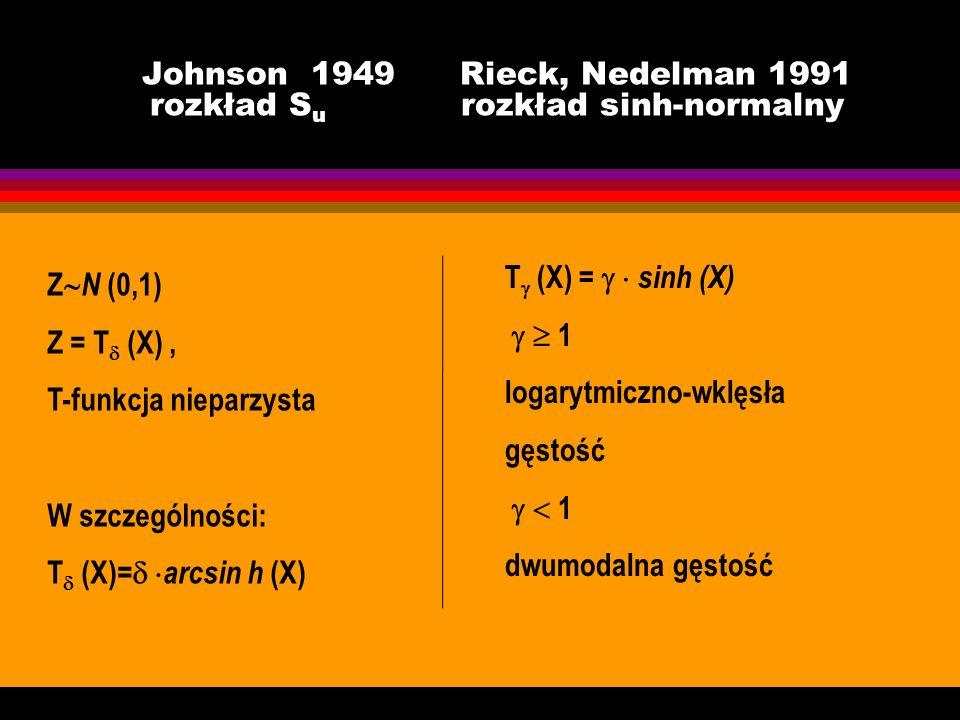 Johnson 1949 Rieck, Nedelman 1991 rozkład S u rozkład sinh-normalny Z N (0,1) Z = T (X), T-funkcja nieparzysta W szczególności: T (X)= arcsin h (X) T