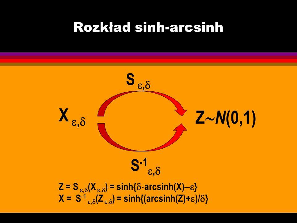 Rozkład sinh-arcsinh X, Z N (0,1) S, S -1, Z = S, (X, ) = sinh{ arcsinh(X) } X = S -1, (Z, ) = sinh{(arcsinh(Z)+ )/ }